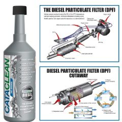Cata-Clean DIESEL Liquid Science + DPF  Cleaner